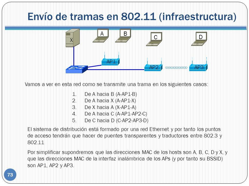 C X AP2 Vamos a ver en esta red como se transmite una trama en los siguientes casos: 1.De A hacia B (A-AP1-B) 2.De A hacia X (A-AP1-X) 3.De X hacia A (X-AP1-A) 4.De A hacia C (A-AP1-AP2-C) 5.De C hacia D (C-AP2-AP3-D) El sistema de distribución está formado por una red Ethernet y por tanto los puntos de acceso tendrán que hacer de puentes transparentes y traductores entre 802.3 y 802.11 Por simplificar supondremos que las direcciones MAC de los hosts son A, B, C, D y X, y que las direcciones MAC de la interfaz inalámbrica de los APs (y por tanto su BSSID) son AP1, AP2 y AP3.