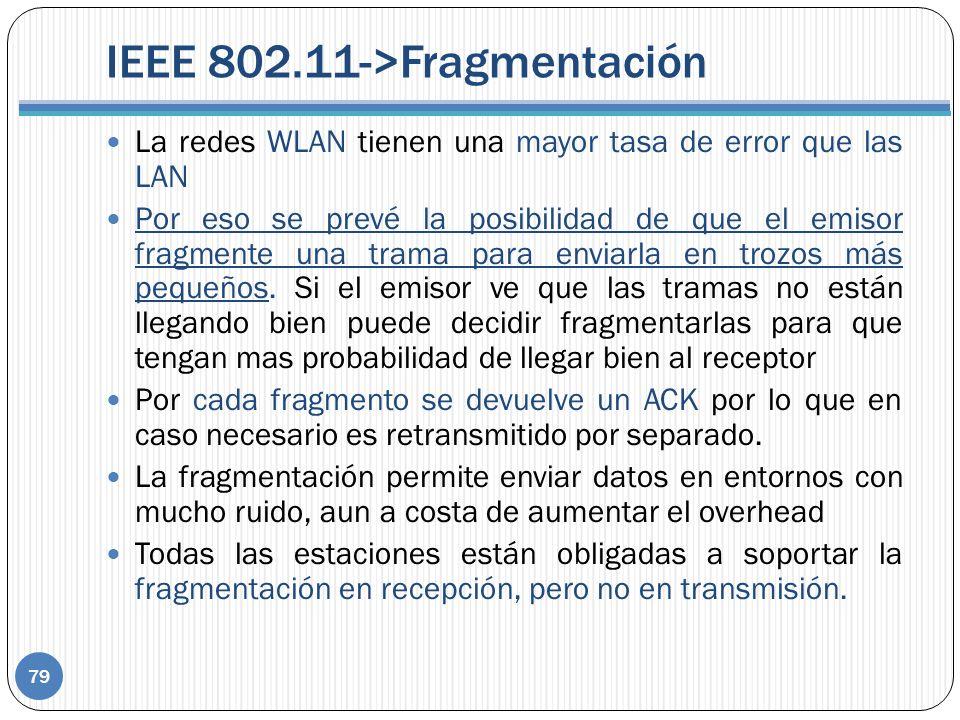 IEEE 802.11->Fragmentación La redes WLAN tienen una mayor tasa de error que las LAN Por eso se prevé la posibilidad de que el emisor fragmente una trama para enviarla en trozos más pequeños.