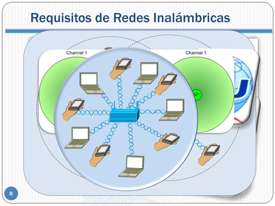 Requisitos de Redes Inalámbricas 8 Rendimiento Número de Nodos Conexión a la LAN troncal Área de Servicio Consumo de energía Robustez en la transmisión y seguridad Funcionamiento de redes adyacentes Funcionamiento sin licencia Traspasos (Handoff)/Itinerancia(Roaming) Configuración dinámica.