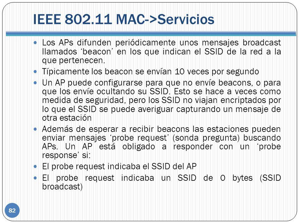 IEEE 802.11 MAC->Servicios Los APs difunden periódicamente unos mensajes broadcast llamados beacon en los que indican el SSID de la red a la que pertenecen.