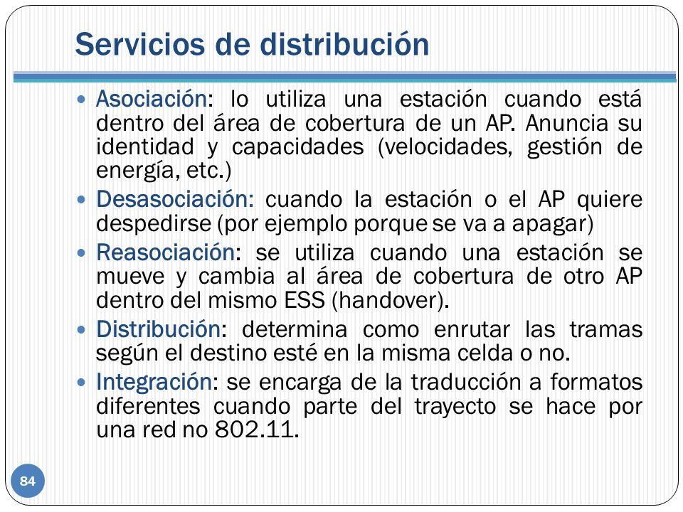 Servicios de distribución Asociación: lo utiliza una estación cuando está dentro del área de cobertura de un AP. Anuncia su identidad y capacidades (v