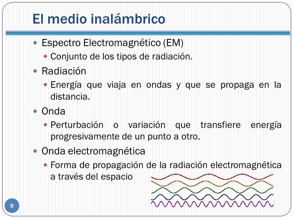 El medio inalámbrico 9 Espectro Electromagnético (EM) Conjunto de los tipos de radiación. Radiación Energía que viaja en ondas y que se propaga en la