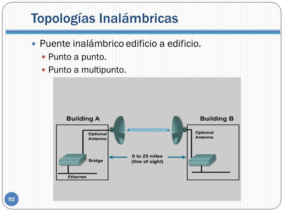 Topologías Inalámbricas 92 Puente inalámbrico edificio a edificio. Punto a punto. Punto a multipunto.