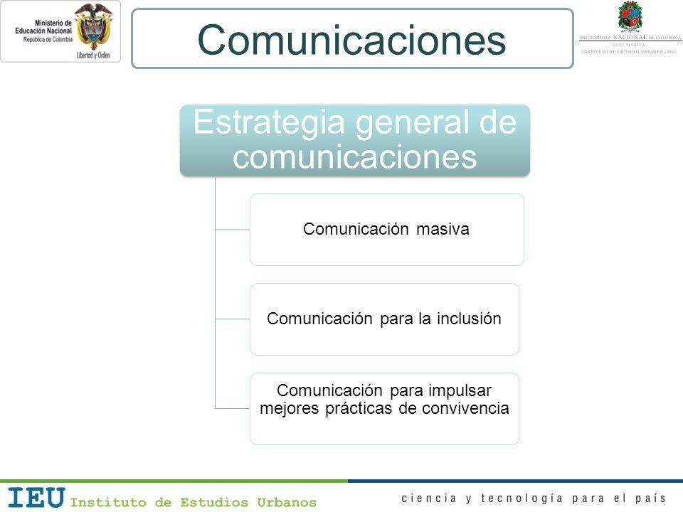 Estrategia general de comunicaciones Comunicación masivaComunicación para la inclusión Comunicación para impulsar mejores prácticas de convivencia Com