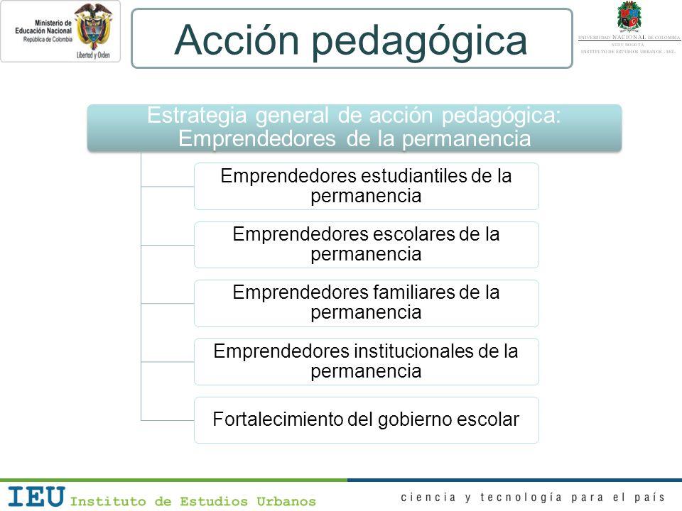 Estrategia general de acción pedagógica: Emprendedores de la permanencia Emprendedores estudiantiles de la permanencia Emprendedores escolares de la p