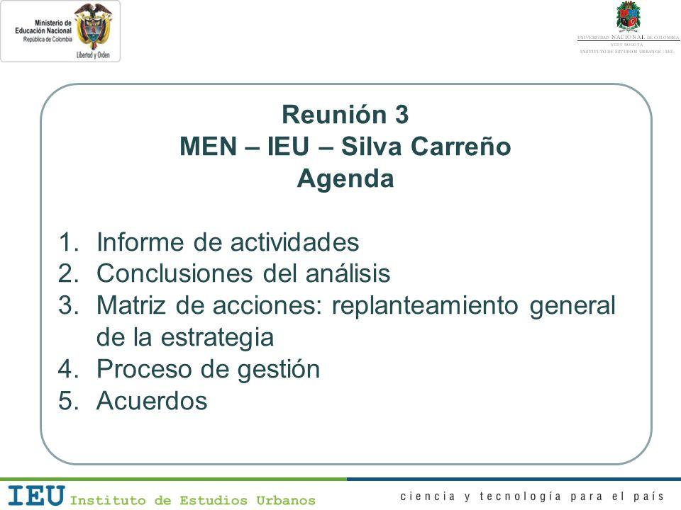 Reunión 3 MEN – IEU – Silva Carreño Agenda 1.Informe de actividades 2.Conclusiones del análisis 3.Matriz de acciones: replanteamiento general de la es