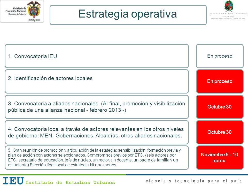 Estrategia operativa 1. Convocatoria IEU 2. Identificación de actores locales 3. Convocatoria a aliados nacionales. (Al final, promoción y visibilizac