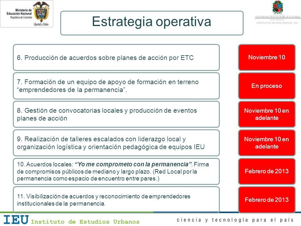 Estrategia operativa 6. Producción de acuerdos sobre planes de acción por ETC 7. Formación de un equipo de apoyo de formación en terreno emprendedores