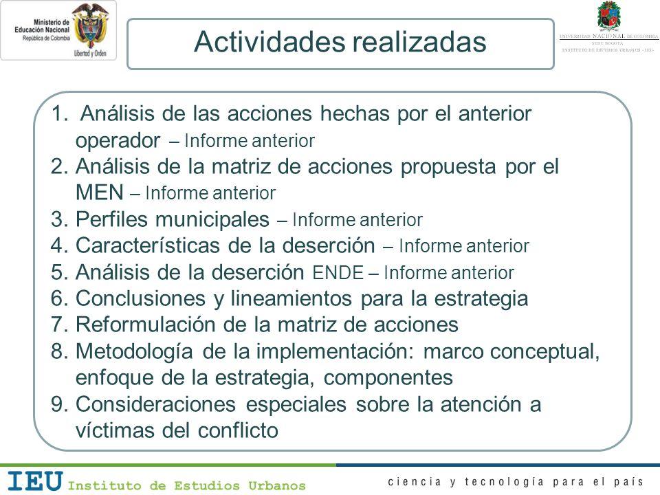 Actividades realizadas 1. Análisis de las acciones hechas por el anterior operador – Informe anterior 2.Análisis de la matriz de acciones propuesta po