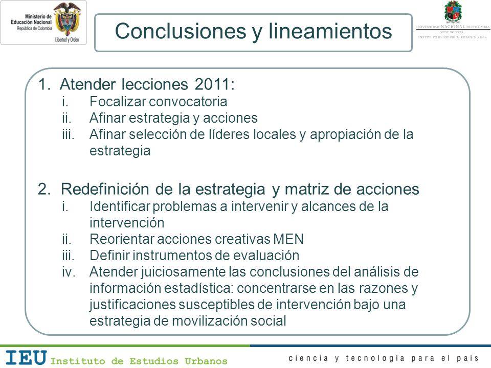 Conclusiones y lineamientos 1. Atender lecciones 2011: i.Focalizar convocatoria ii.Afinar estrategia y acciones iii.Afinar selección de líderes locale