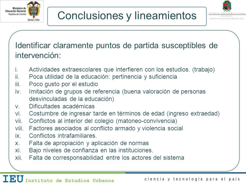 Conclusiones y lineamientos Identificar claramente puntos de partida susceptibles de intervención: i.Actividades extraescolares que interfieren con lo