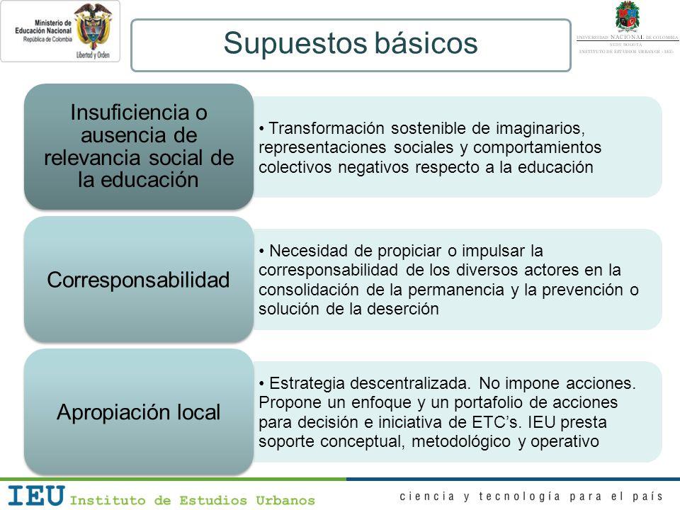 Supuestos básicos Transformación sostenible de imaginarios, representaciones sociales y comportamientos colectivos negativos respecto a la educación I