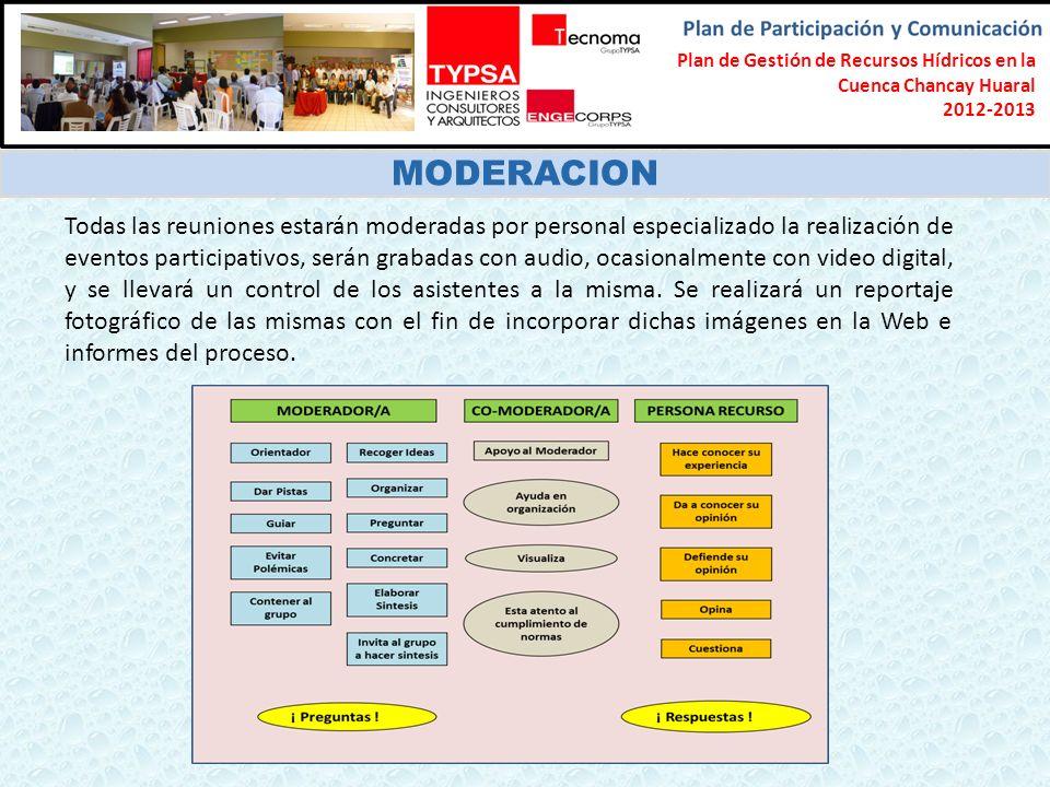 Formulación del Plan Participativo de Gestión de Recursos Hídricos en la Cuenca Chancay-Lambayeque 2012-2013 MODERACION Todas las reuniones estarán mo