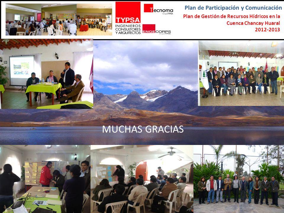 Formulación del Plan Participativo de Gestión de Recursos Hídricos en la Cuenca Chancay-Lambayeque 2012-2013 MUCHAS GRACIAS Plan de Gestión de Recursos Hídricos en la Cuenca Chancay Huaral 2012-2013