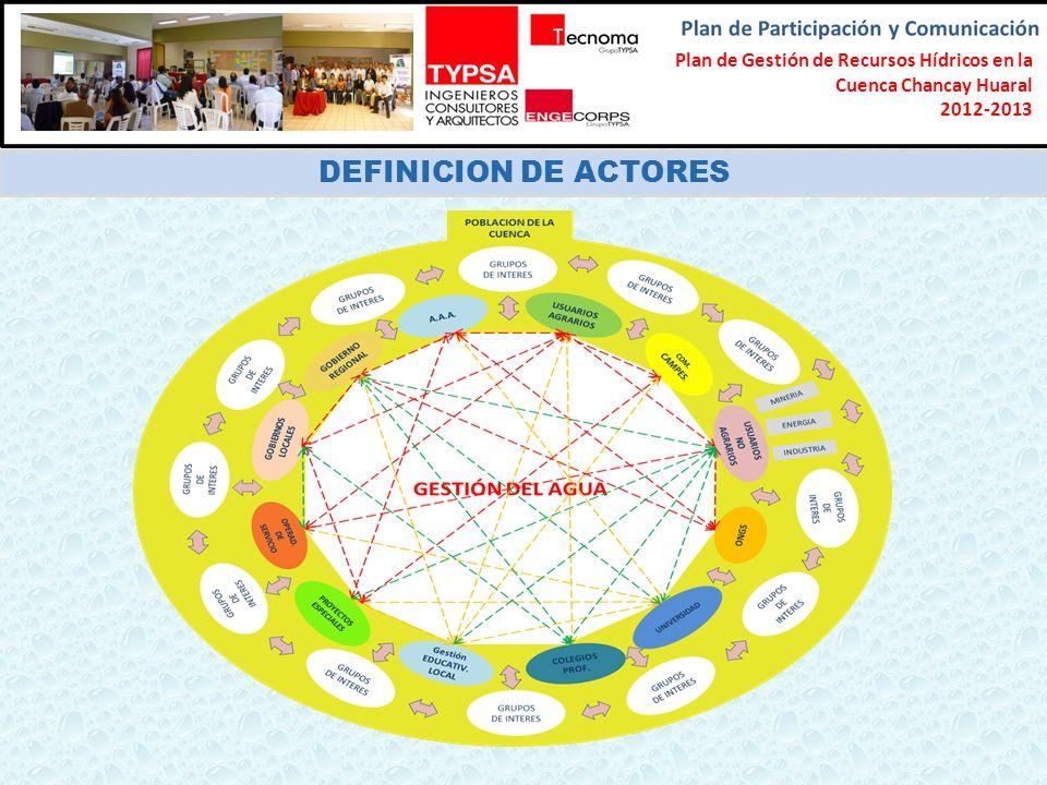 Formulación del Plan Participativo de Gestión de Recursos Hídricos en la Cuenca Chancay-Lambayeque 2012-2013 DEFINICION DE ACTORES Plan de Gestión de