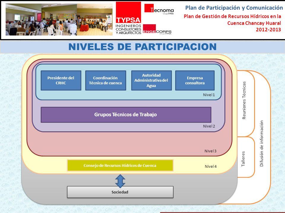 Formulación del Plan Participativo de Gestión de Recursos Hídricos en la Cuenca Chancay-Lambayeque 2012-2013 NIVELES DE PARTICIPACION Difusión de info