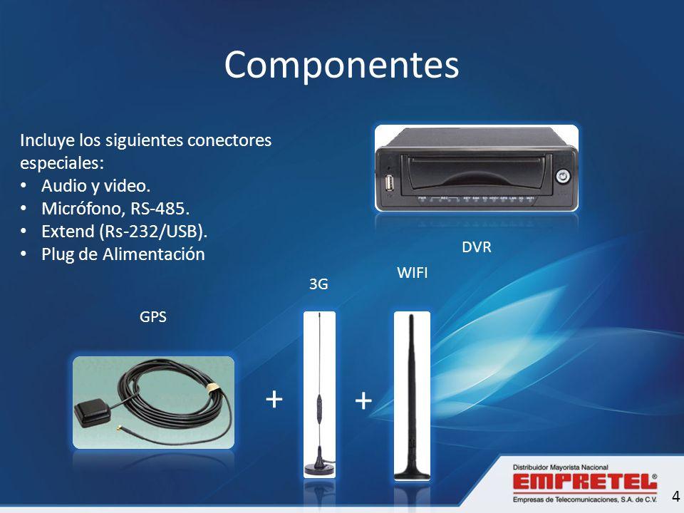 Componentes GPS 3G WIFI DVR + + Incluye los siguientes conectores especiales: Audio y video. Micrófono, RS-485. Extend (Rs-232/USB). Plug de Alimentac