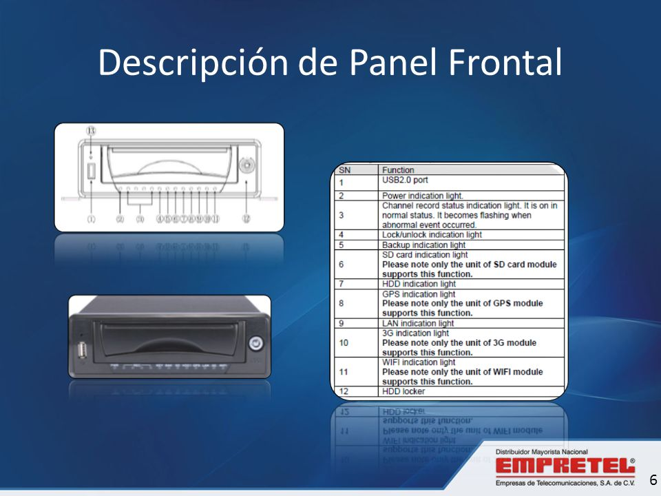 Panel Trasero 7 RS232video out USB5V output