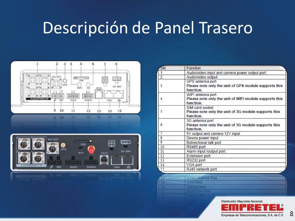 Descripción de Panel Trasero 8