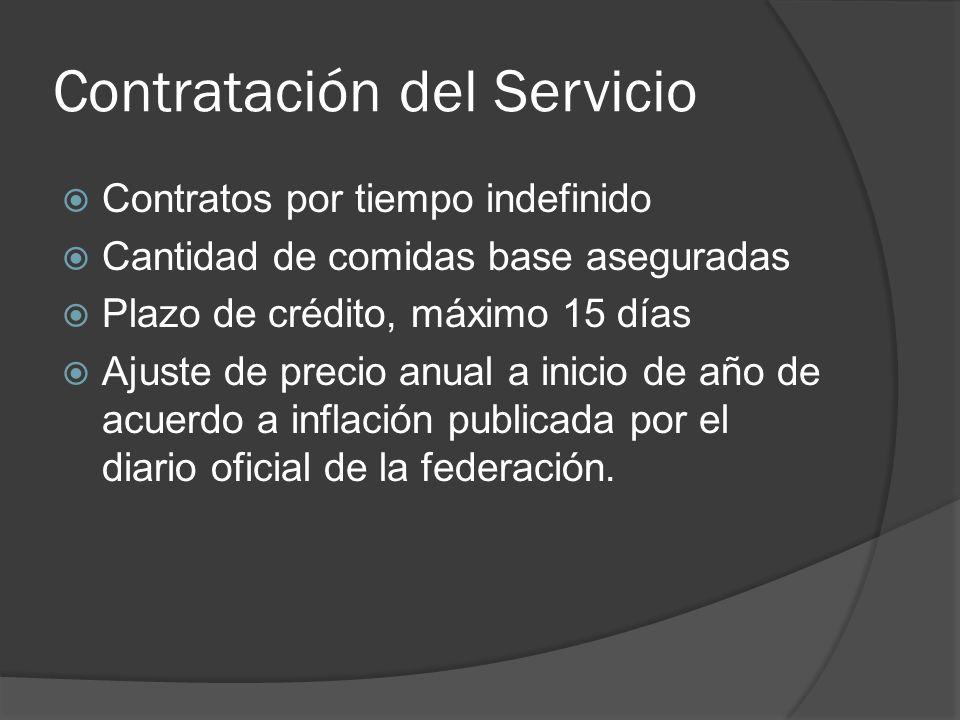 Contratación del Servicio Contratos por tiempo indefinido Cantidad de comidas base aseguradas Plazo de crédito, máximo 15 días Ajuste de precio anual