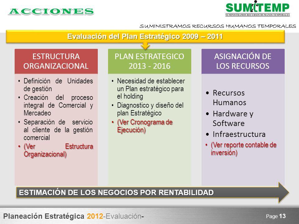 Planeación Estratégica 2012-Evaluación- SUMINISTRAMOS RECURSOS HUMANOS TEMPORALES Page 13 ESTRUCTURA ORGANIZACIONAL Definición de Unidades de gestión