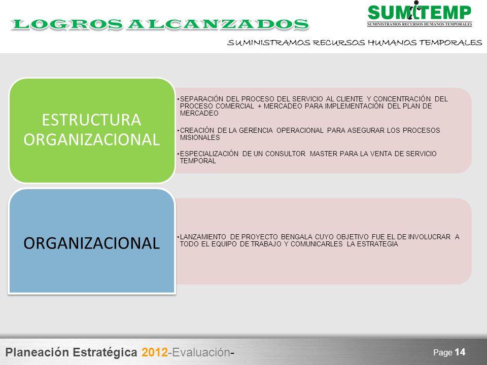 Planeación Estratégica 2012-Evaluación- SUMINISTRAMOS RECURSOS HUMANOS TEMPORALES Page 14 SEPARACIÓN DEL PROCESO DEL SERVICIO AL CLIENTE Y CONCENTRACI