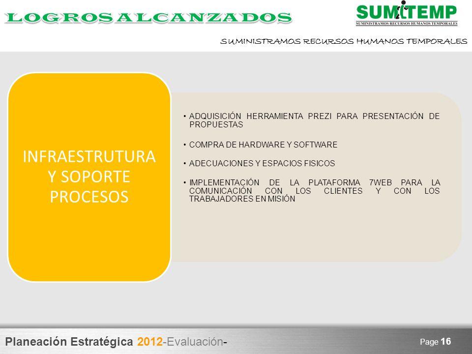 Planeación Estratégica 2012-Evaluación- SUMINISTRAMOS RECURSOS HUMANOS TEMPORALES Page 16 ADQUISICIÓN HERRAMIENTA PREZI PARA PRESENTACIÓN DE PROPUESTA