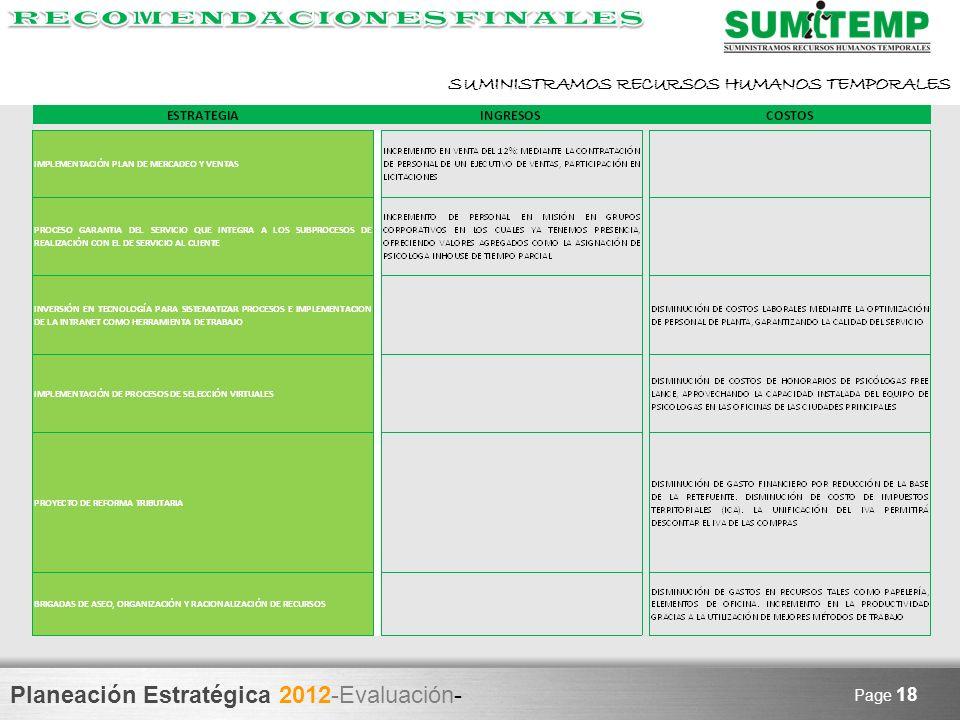 Planeación Estratégica 2012-Evaluación- SUMINISTRAMOS RECURSOS HUMANOS TEMPORALES Page 18