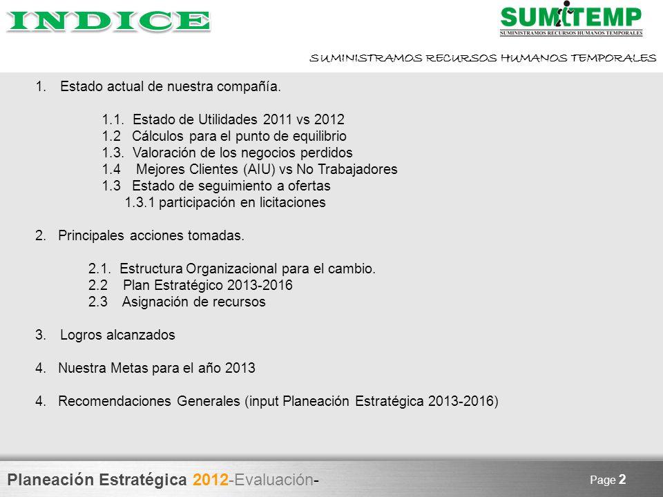 Planeación Estratégica 2012-Evaluación- SUMINISTRAMOS RECURSOS HUMANOS TEMPORALES Page 2 1.Estado actual de nuestra compañía. 1.1. Estado de Utilidade