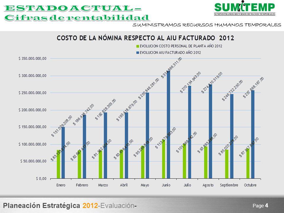 Planeación Estratégica 2012-Evaluación- SUMINISTRAMOS RECURSOS HUMANOS TEMPORALES Page 4
