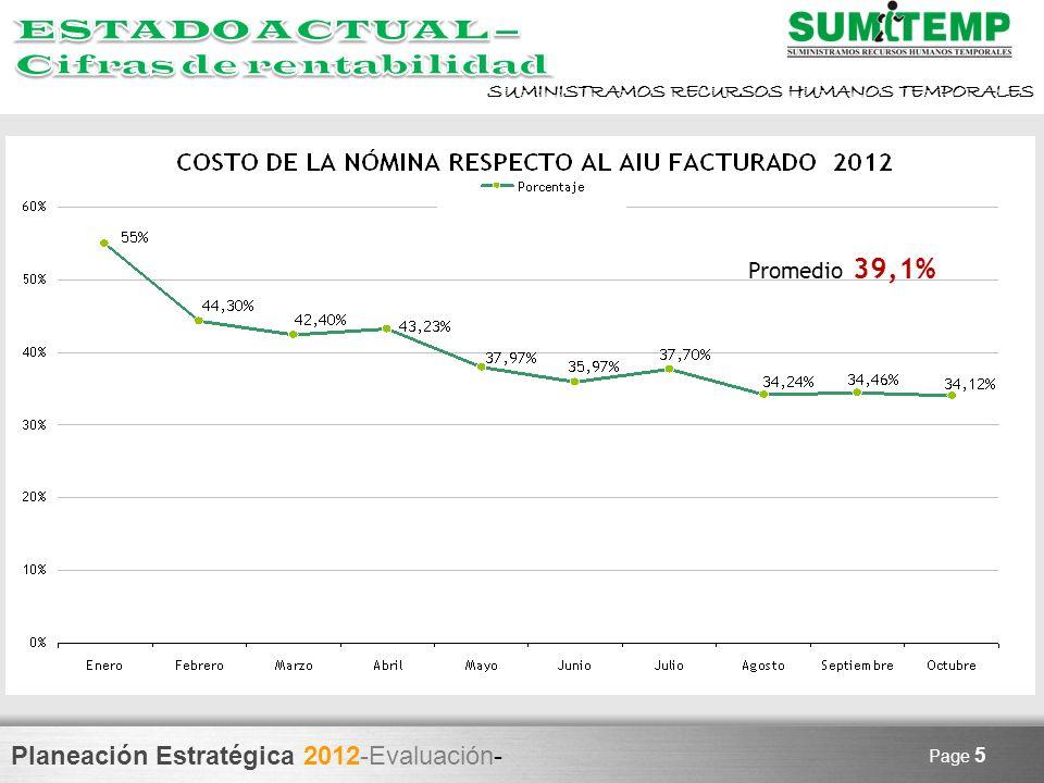 Planeación Estratégica 2012-Evaluación- SUMINISTRAMOS RECURSOS HUMANOS TEMPORALES Page 5 Promedio 39,1%