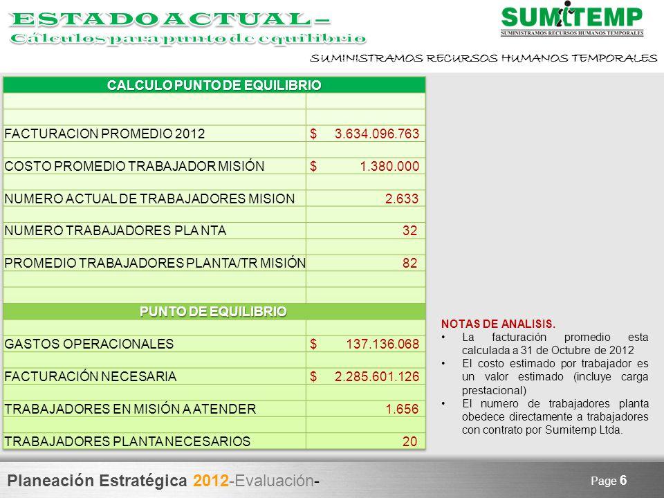Planeación Estratégica 2012-Evaluación- SUMINISTRAMOS RECURSOS HUMANOS TEMPORALES Page 6 NOTAS DE ANALISIS. La facturación promedio esta calculada a 3