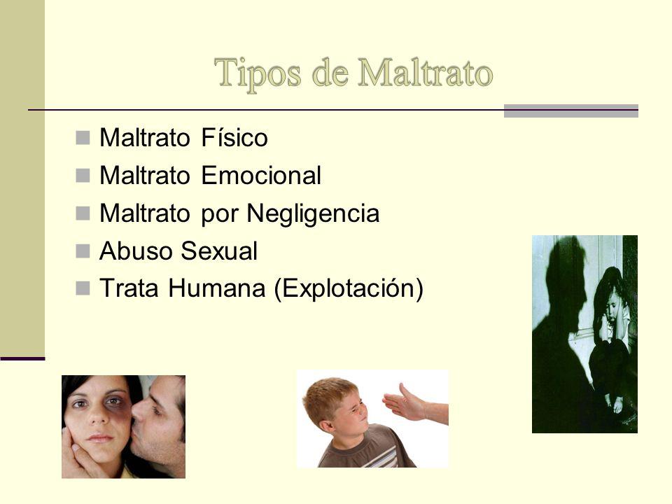 Maltrato Físico Maltrato Emocional Maltrato por Negligencia Abuso Sexual Trata Humana (Explotación)