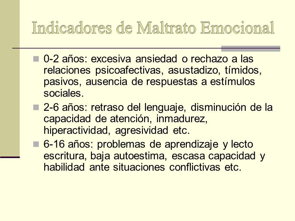 0-2 años: excesiva ansiedad o rechazo a las relaciones psicoafectivas, asustadizo, tímidos, pasivos, ausencia de respuestas a estímulos sociales. 2-6