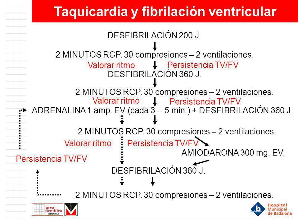 Taquicardia y fibrilación ventricular DESFIBRILACIÓN 200 J. ADRENALINA 1 amp. EV (cada 3 – 5 min.) + DESFIBRILACIÓN 360 J. Persistencia TV/FV 2 MINUTO