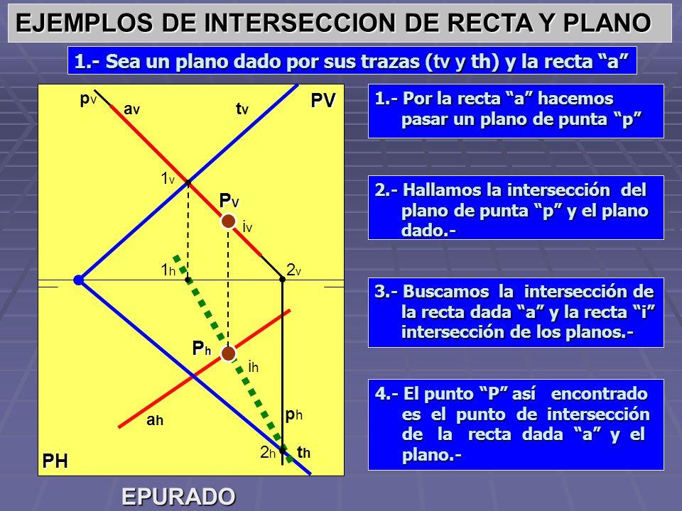 PH PV EJEMPLOS DE INTERSECCION DE RECTA Y PLANO 1.- Sea un plano dado por sus trazas ( tv y th) y la recta a EPURADO avav ahah thth tvtv ihih 1.- Por