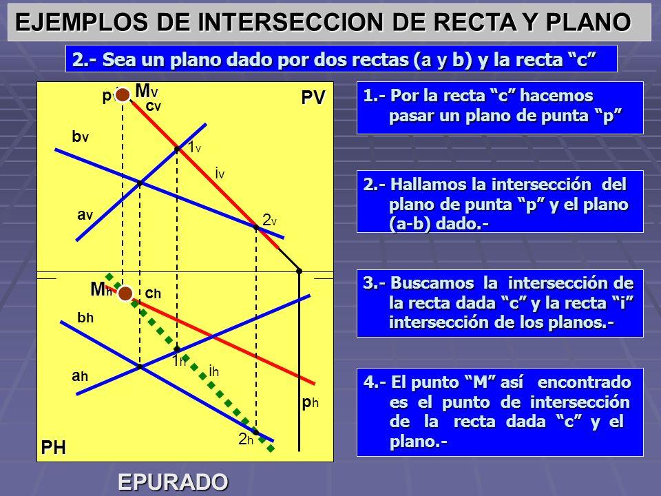 PH PV EJEMPLOS DE INTERSECCION DE RECTA Y PLANO 2.- Sea un plano dado por dos rectas ( a y b) y la recta c EPURADO cvcv chch ihih 1.- Por la recta c h