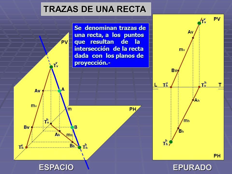 PH PV EJEMPLOS DE INTERSECCION DE RECTA Y PLANO 2.- Sea un plano dado por dos rectas ( a y b) y la recta c EPURADO cvcv chch ihih 1.- Por la recta c hacemos pasar un plano de punta p phph pvpv 2.- Hallamos la intersección del plano de punta p y el plano (a-b) dado.- iviv 3.- Buscamos la intersección de la recta dada c y la recta i intersección de los planos.- 4.- El punto M así encontrado es el punto de intersección de la recta dada c y el plano.- MhMhMhMh MVMVMVMV bvbv avav bhbh ahah 1h1h 1v1v 2v2v 2h2h