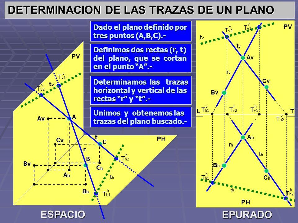 PV PH PV rhrh DETERMINACION DE LAS TRAZAS DE UN PLANO ESPACIO EPURADO LT rvrv Dado el plano definido por tres puntos (A,B,C).- BhBh Bv Cv ChChChCh C A