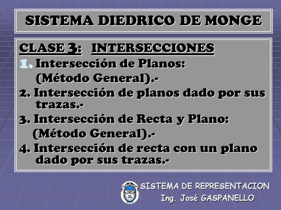 SISTEMA DIEDRICO DE MONGE CLASE 3 : INTERSECCIONES 1. Intersección de Planos: (Método General).- (Método General).- 2. Intersección de planos dado por