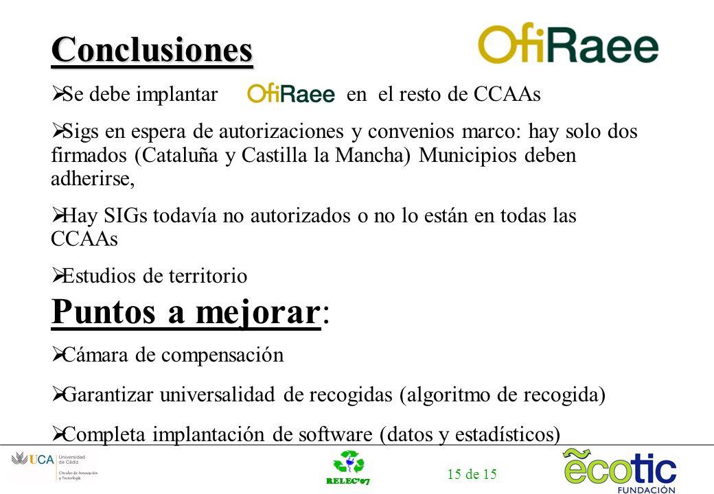 RELEC07 15 de 15 Conclusiones Se debe implantar en el resto de CCAAs Sigs en espera de autorizaciones y convenios marco: hay solo dos firmados (Catalu