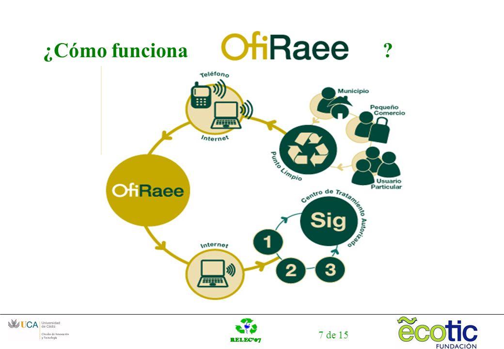 RELEC07 8 de 15 Ejemplo Las solicitudes se realizan en función de la fracción de RAEE con capacidad en el Punto Limpio: Categoría A A1: aparatos de frío A2: grandes electrodomésticos (lavadoras, secadoras, lavavajillas, hornos, microondas, estufas, radiadores eléctricos, etc.) A3: TV y monitores A4: resto de RAEE (aspiradoras, tostadoras, freidoras, ordenadores y sus periféricos, terminales de fax, máquinas de escribir, teléfonos, vídeos, aparatos de sonido, altavoces, juguetes eléctricos y electrónicos, herramientas eléctricas, termostatos, luminarias sin lámpara, etc.) A5: lámparas (lámparas fluorescentes rectas, lámparas fluorescentes compactas, lámparas de descarga, etc.) Categoría B B1: grandes aparatos electrodoméstico y aparatos de frío B2: resto RAEE y TV/monitores (aspiradoras, tostadoras, freidoras, ordenadores y sus periféricos, terminales de fax, máquinas de escribir, teléfonos, vídeos, aparatos de sonido, altavoces, juguetes eléctricos y electrónicos, herramientas eléctricas, termostatos, luminarias sin lámpara, etc.); B3: lámparas (lámparas fluorescentes rectas, lámparas fluorescentes compactas, lámparas de descarga, etc.) Categoría C C1: resto RAEE (excepto lámparas) C2: lámparas (lámparas fluorescentes rectas, lámparas fluorescentes compactas, lámparas de descarga, etc.)