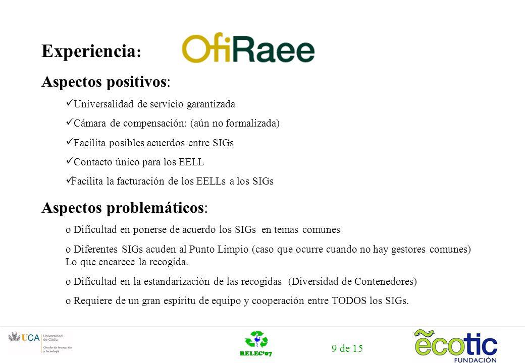 RELEC07 9 de 15 Experiencia : Aspectos positivos: Universalidad de servicio garantizada Cámara de compensación: (aún no formalizada) Facilita posibles