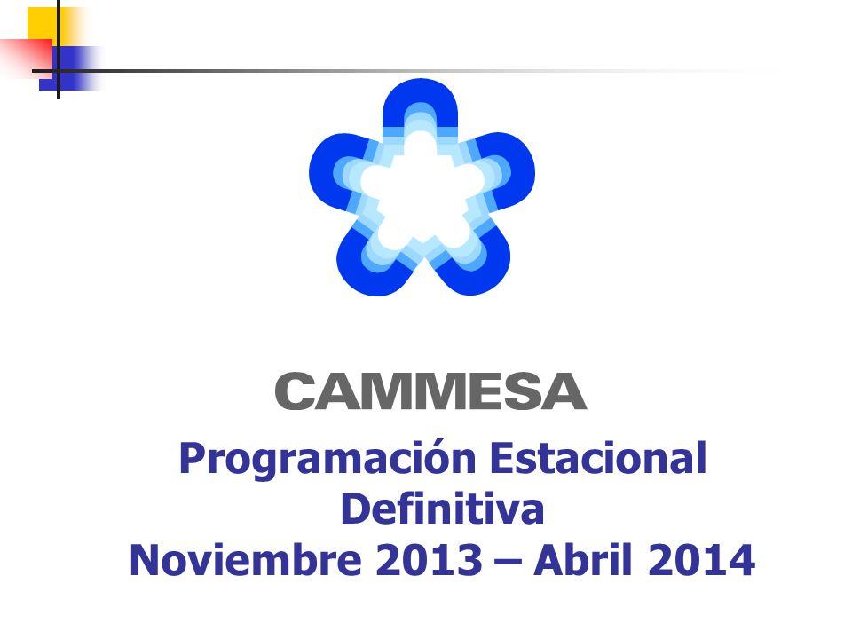 Principales Resultados: Valores orientativos Programación Estacional Definitiva Nov 13 – Abr 14