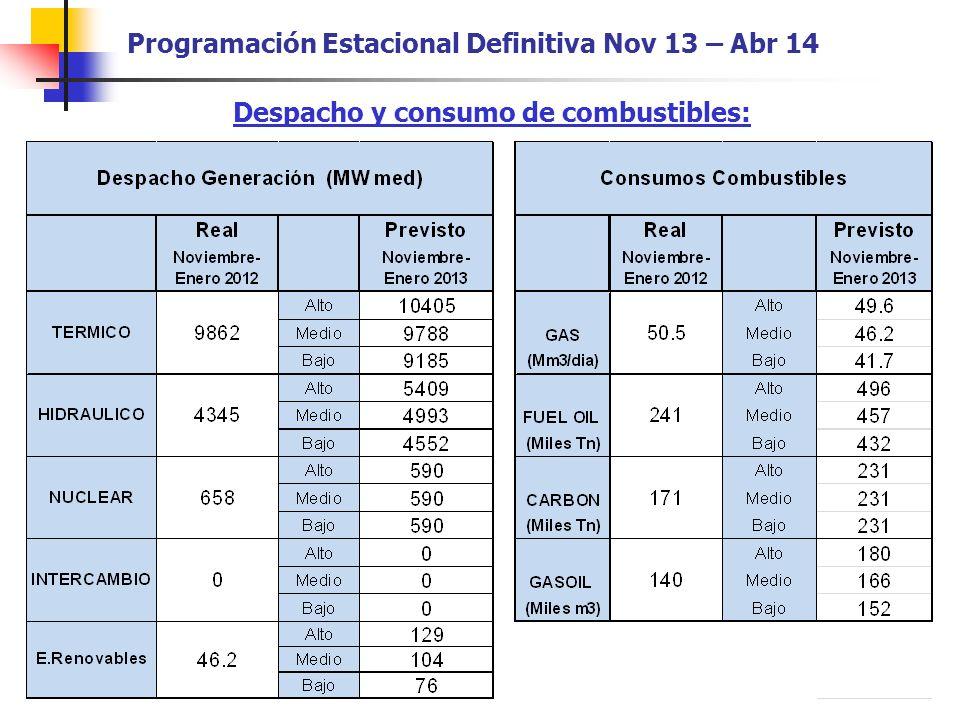Despacho y consumo de combustibles: Programación Estacional Definitiva Nov 13 – Abr 14