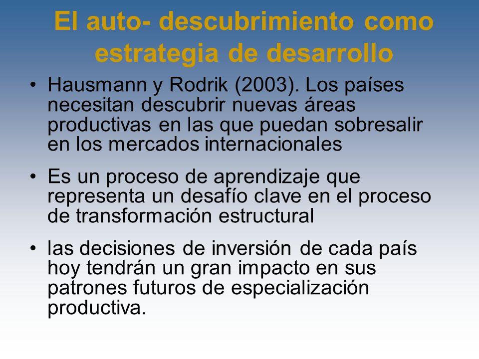 El auto- descubrimiento como estrategia de desarrollo Hausmann y Rodrik (2003). Los países necesitan descubrir nuevas áreas productivas en las que pue