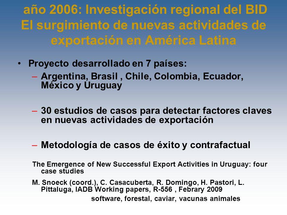 año 2006: Investigación regional del BID El surgimiento de nuevas actividades de exportación en América Latina Proyecto desarrollado en 7 países: –Arg