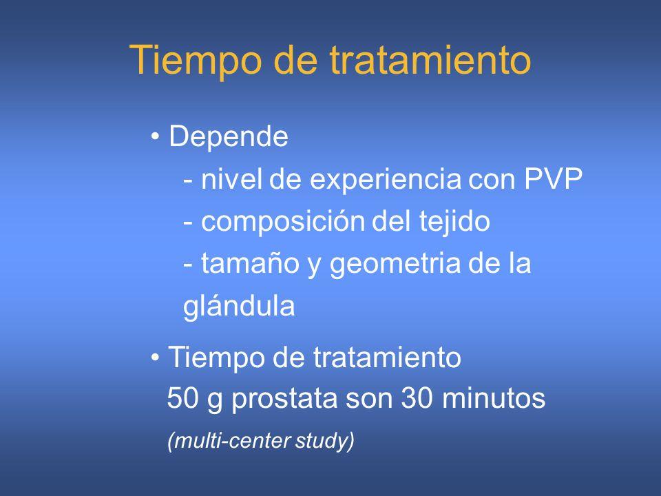 Tiempo de tratamiento Depende - nivel de experiencia con PVP - composición del tejido - tamaño y geometria de la glándula Tiempo de tratamiento 50 g prostata son 30 minutos (multi-center study)