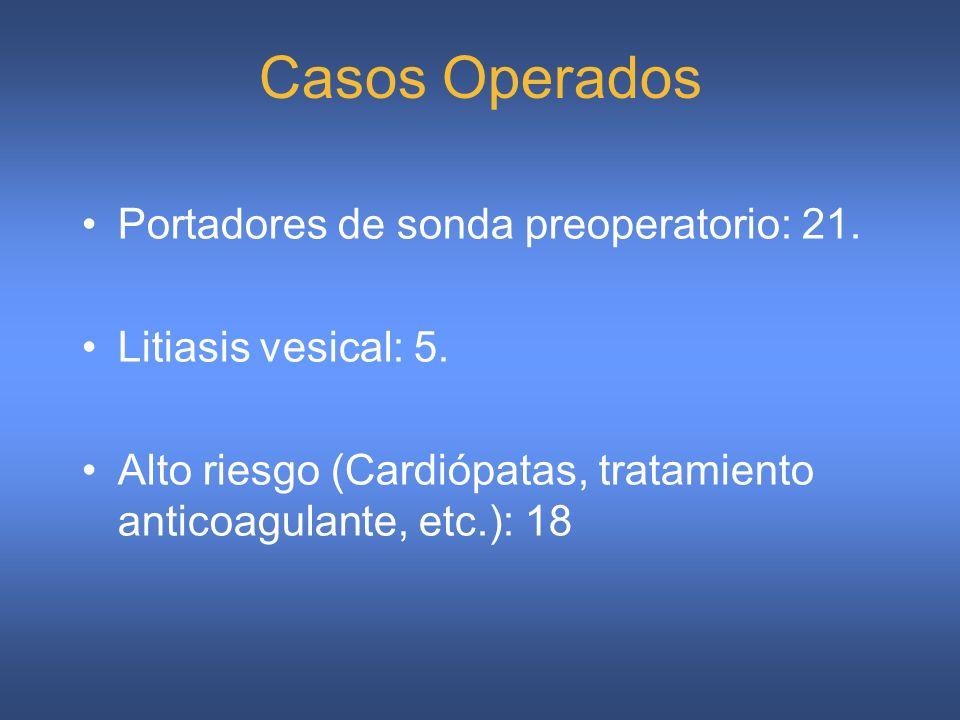 Portadores de sonda preoperatorio: 21. Litiasis vesical: 5. Alto riesgo (Cardiópatas, tratamiento anticoagulante, etc.): 18 Casos Operados