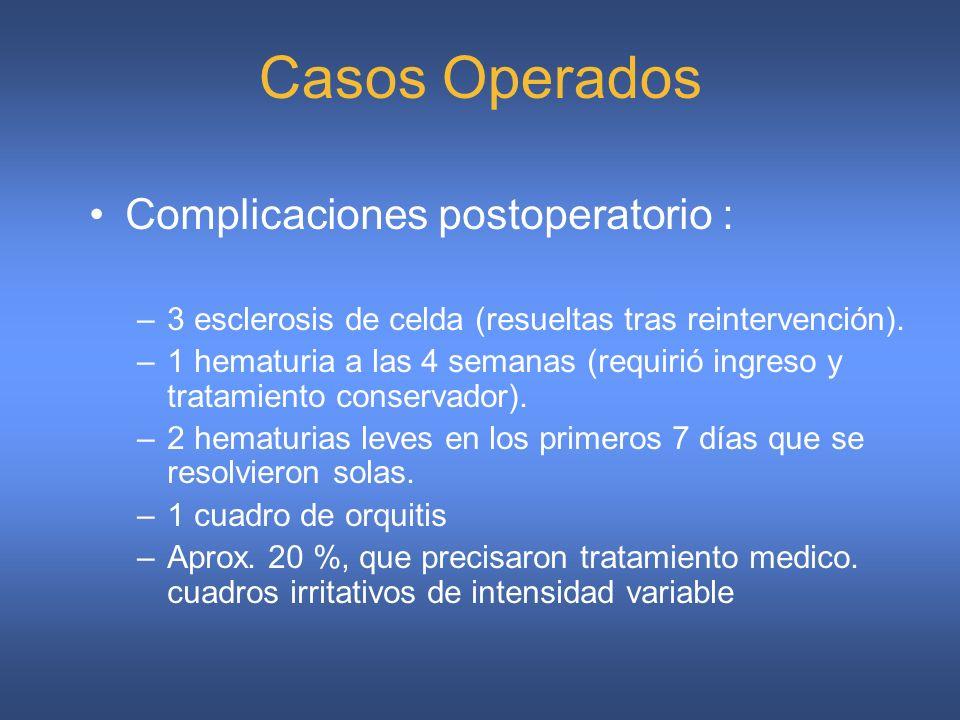 Complicaciones postoperatorio : –3 esclerosis de celda (resueltas tras reintervención). –1 hematuria a las 4 semanas (requirió ingreso y tratamiento c